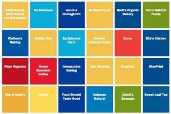 organic food industry, organic food market