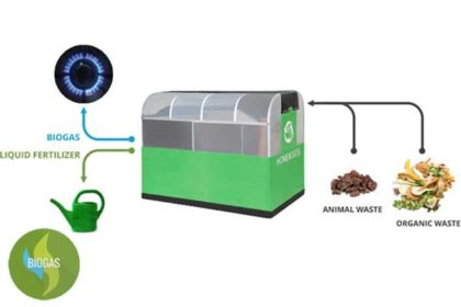 machine converts food into free energy